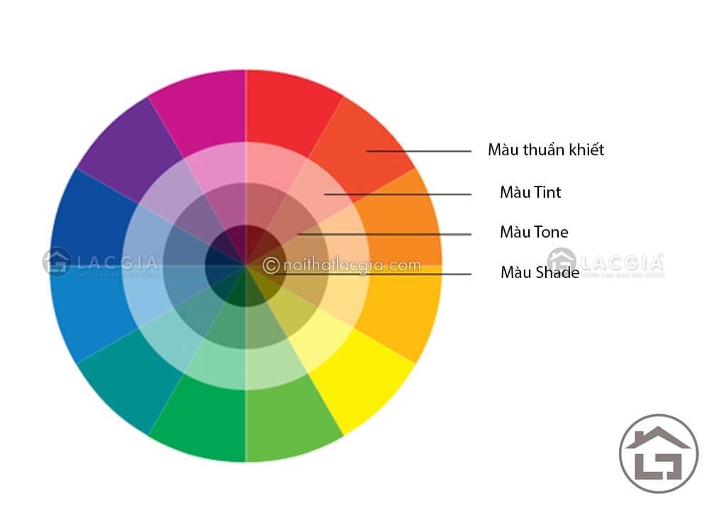 bang mau - 6-3-1 Quy luật phối màu cơ bản trong bài trí thiết kế nội thất